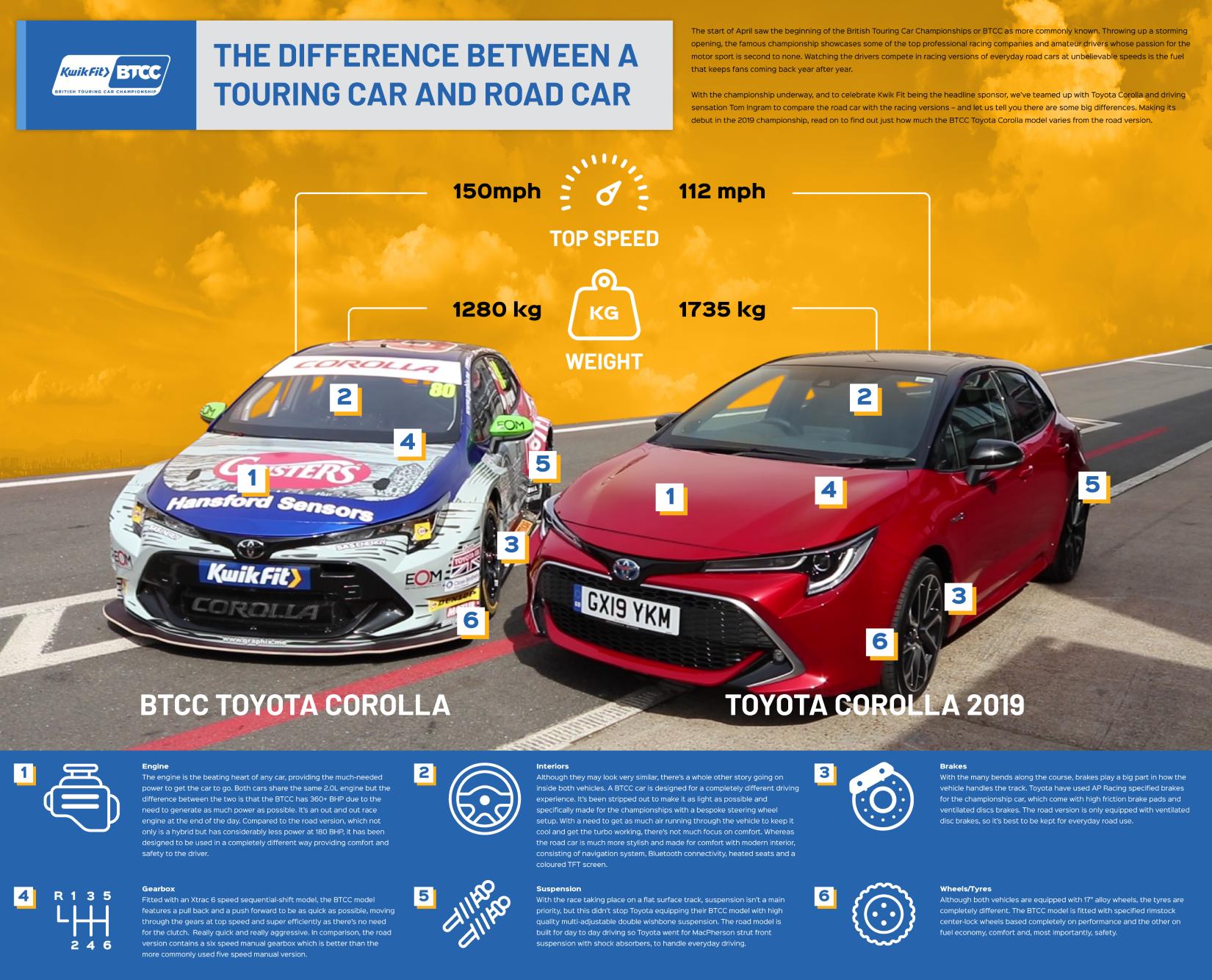 Kwik_Fit_BTCC_Infographic_55